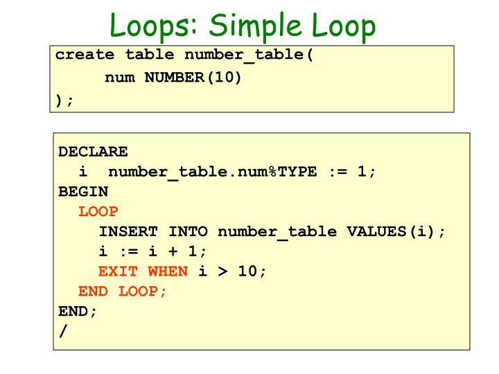 Loops: Simple Loop