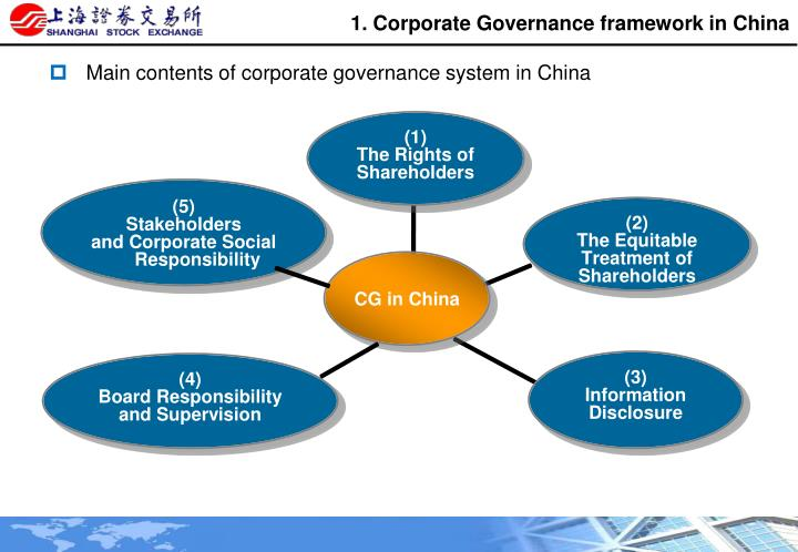 corporate governance and information disclosure