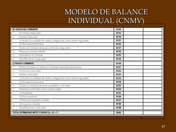 MODELO DE BALANCE INDIVIDUAL (CNMV)