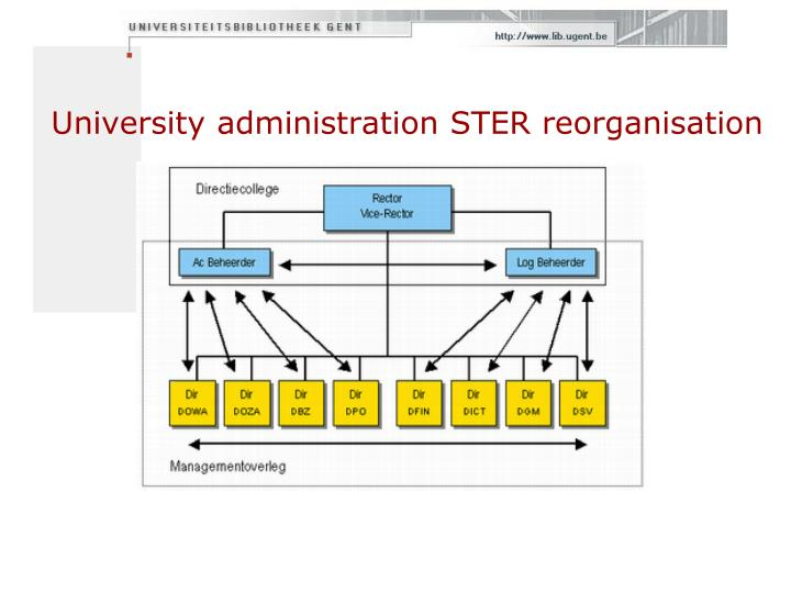 University administration STER reorganisation