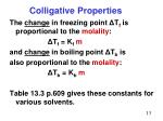 colligative properties2