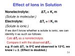 effect of ions in solution1