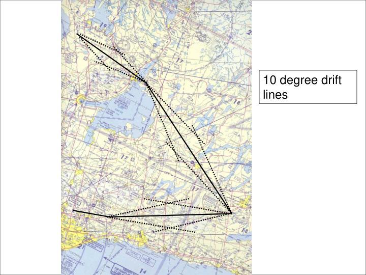 10 degree drift lines