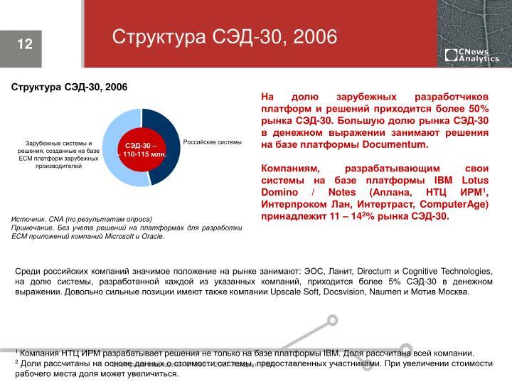 Структура СЭД-30, 2006