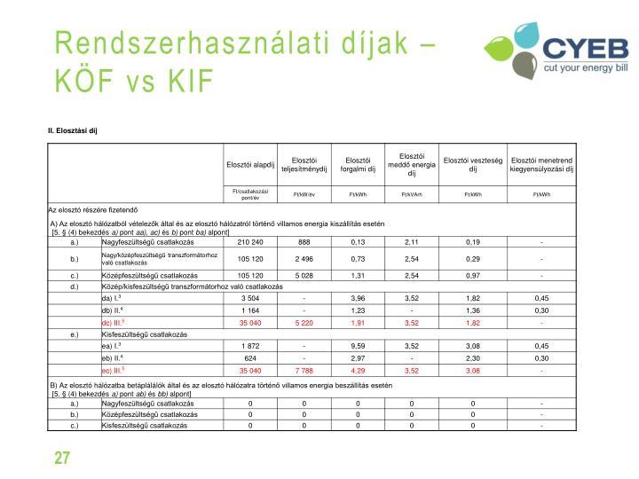 Rendszerhasználati díjak – KÖF