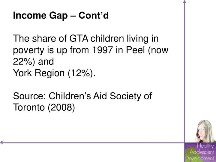 Income Gap – Cont'd