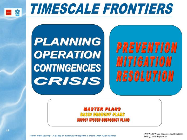 TIMESCALE FRONTIERS