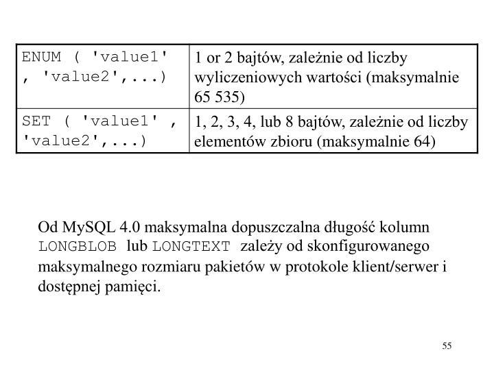 Od MySQL 4.0 maksymalna dopuszczalna długość kolumn