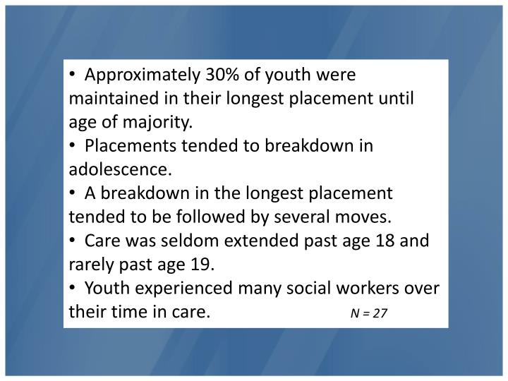 Approximately 30% of youth were maintained in their longest placement until age of majority.