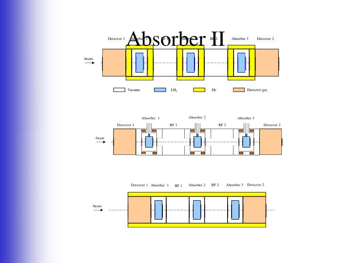 Absorber II