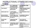 instructional strategies and tasks1