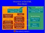 overview of geouml data model