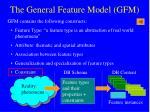 the general feature model gfm