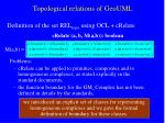 topological relations of geouml2