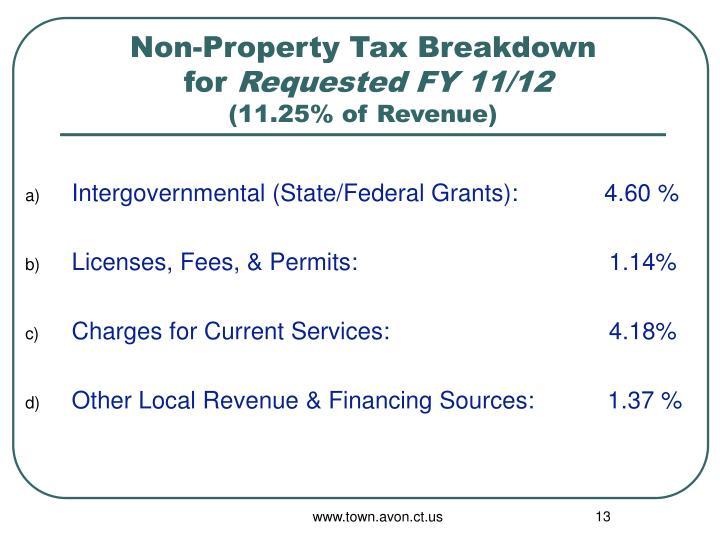 Non-Property Tax Breakdown