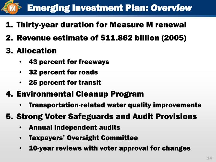 Emerging Investment Plan: