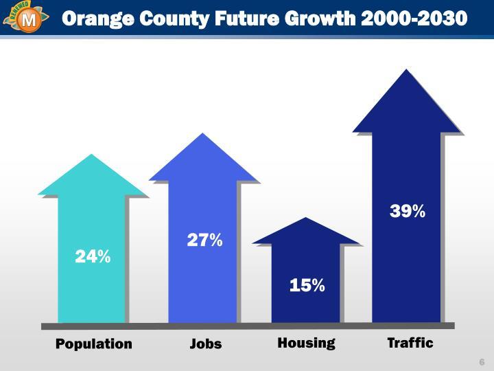 Orange County Future Growth 2000-2030
