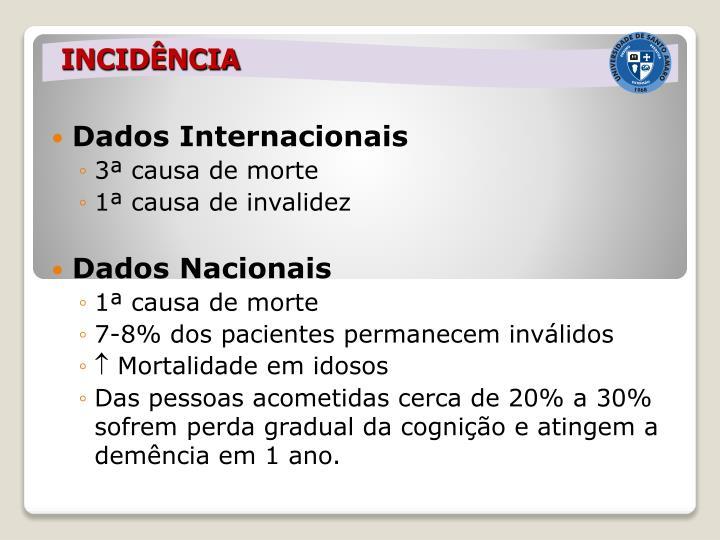 Dados Internacionais