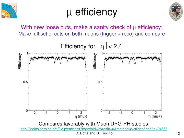 µ efficiency