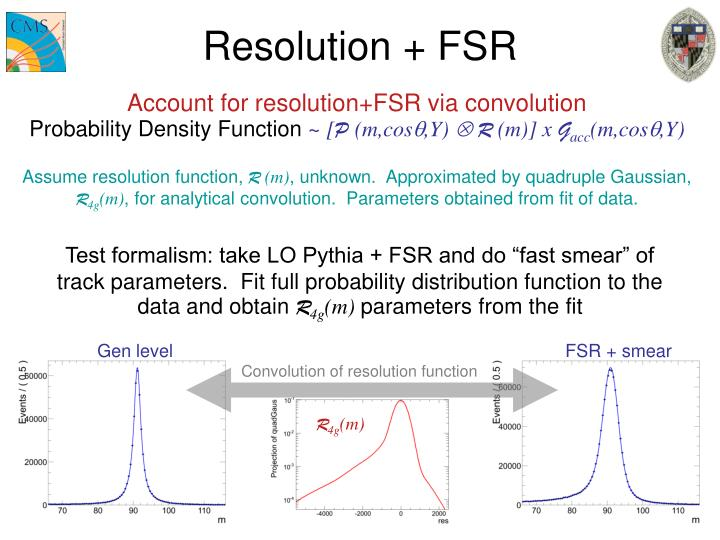 Resolution + FSR