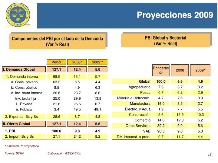 Proyecciones 2009