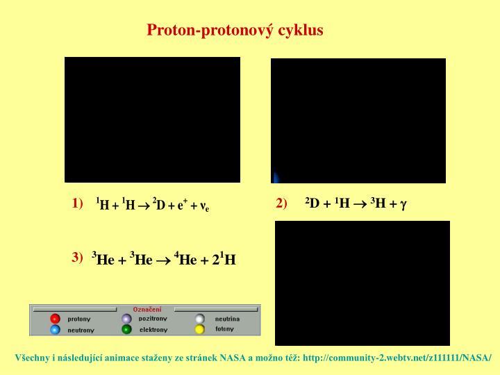 Proton-protonový cyklus