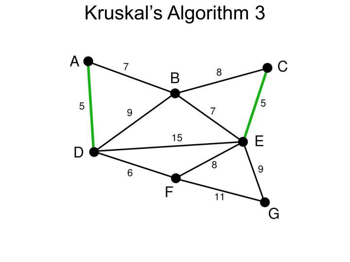 Kruskal's Algorithm 3