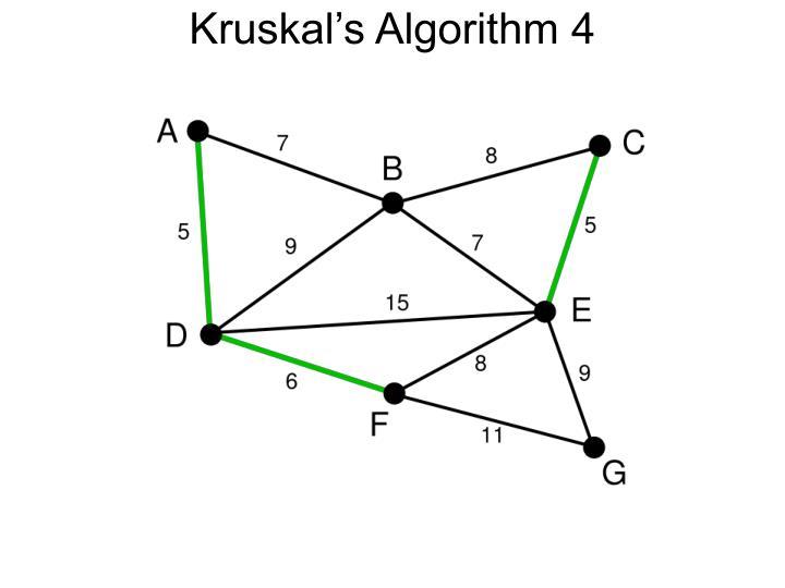 Kruskal's Algorithm 4