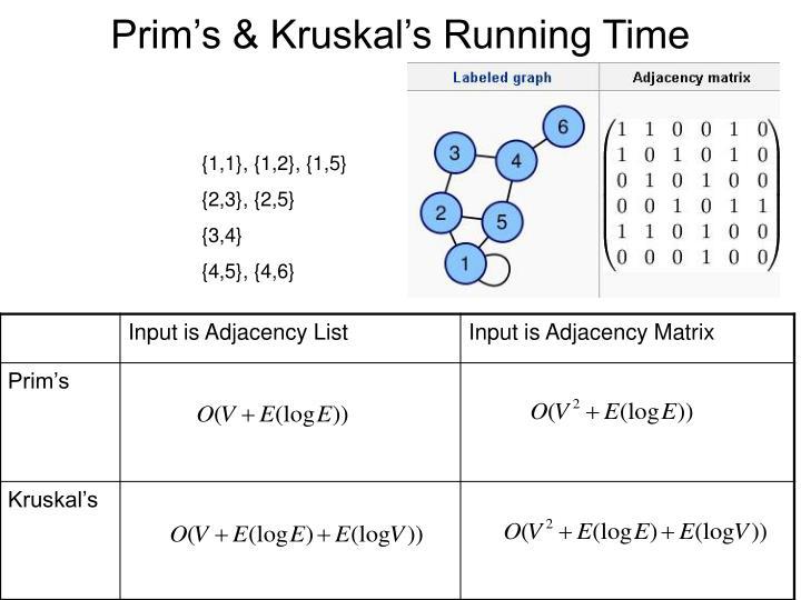 Prim's & Kruskal's Running Time