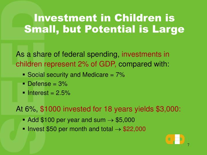 Investment in Children is Small, but Potential is Large