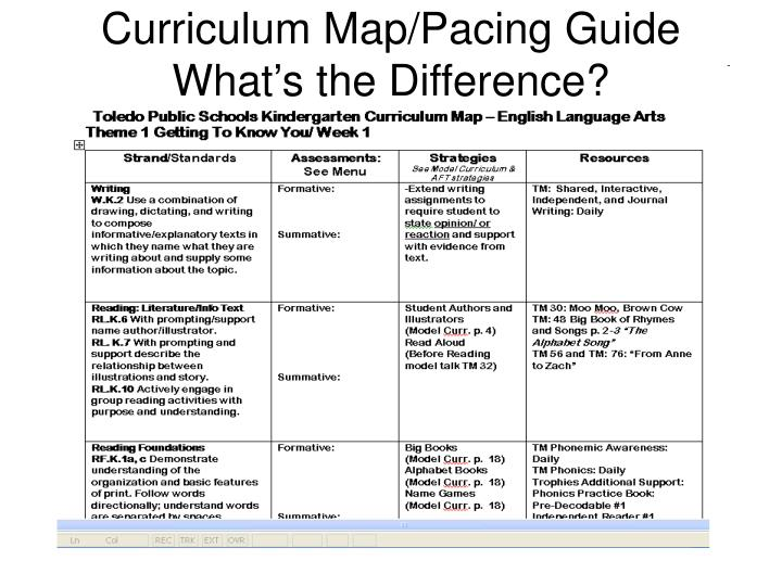 Curriculum Map/Pacing Guide