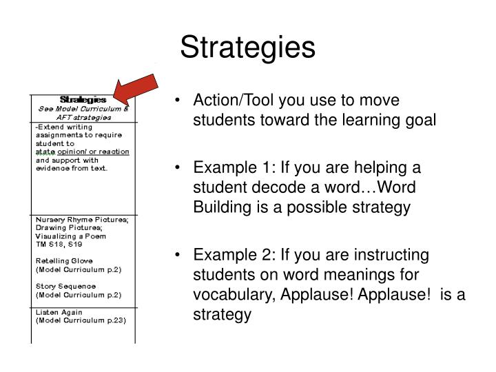 Action/Tool you use to move students toward the learning goal