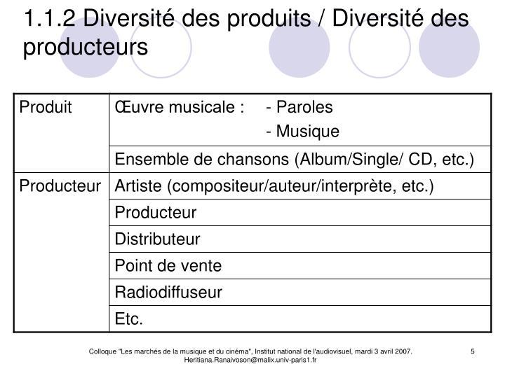 1.1.2 Diversité des produits / Diversité des producteurs