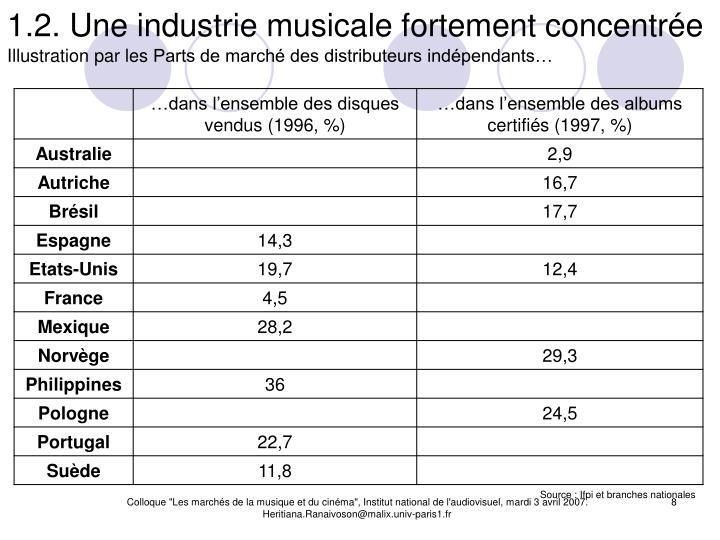 1.2. Une industrie musicale fortement concentrée
