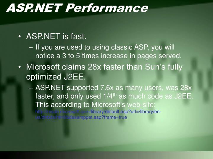 ASP.NET Performance