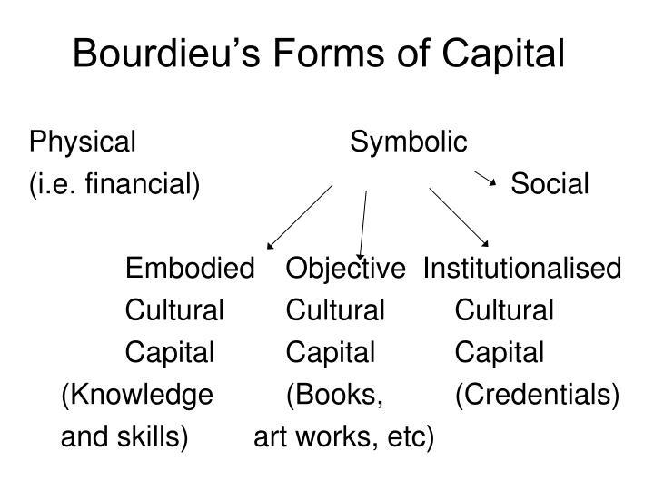 Bourdieu's Forms of Capital