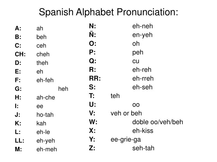 spanish alphabet pronunciation n.