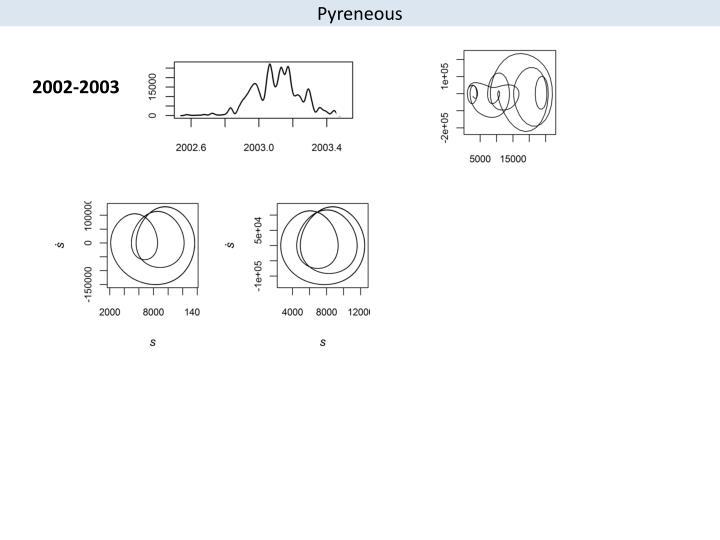 Pyreneous