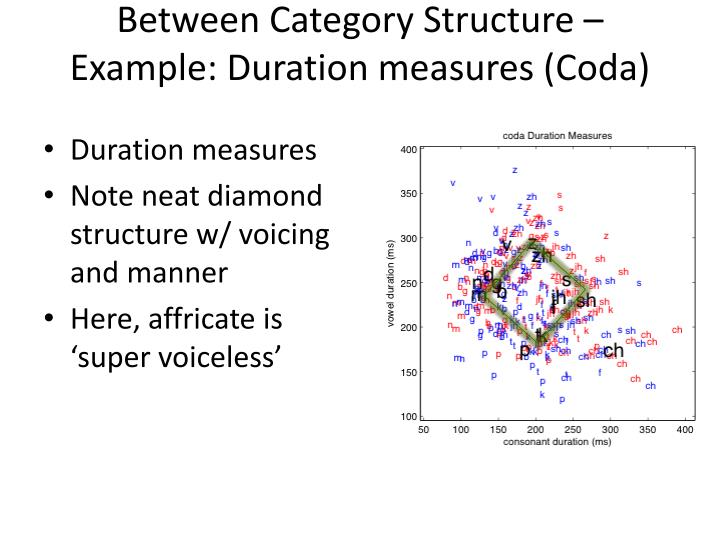 Between Category Structure – Example: Duration measures (Coda)