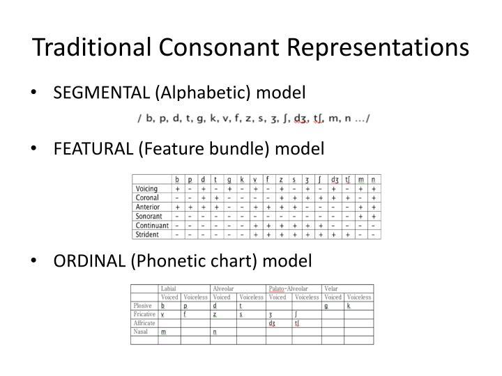Traditional consonant representations