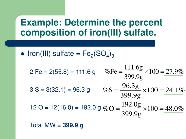 Example: Determine the percent composition of iron(III) sulfate.