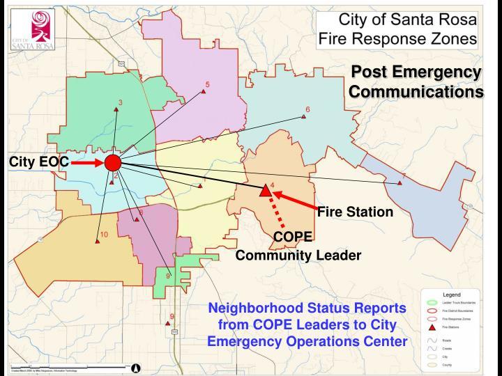 Post Emergency Communications