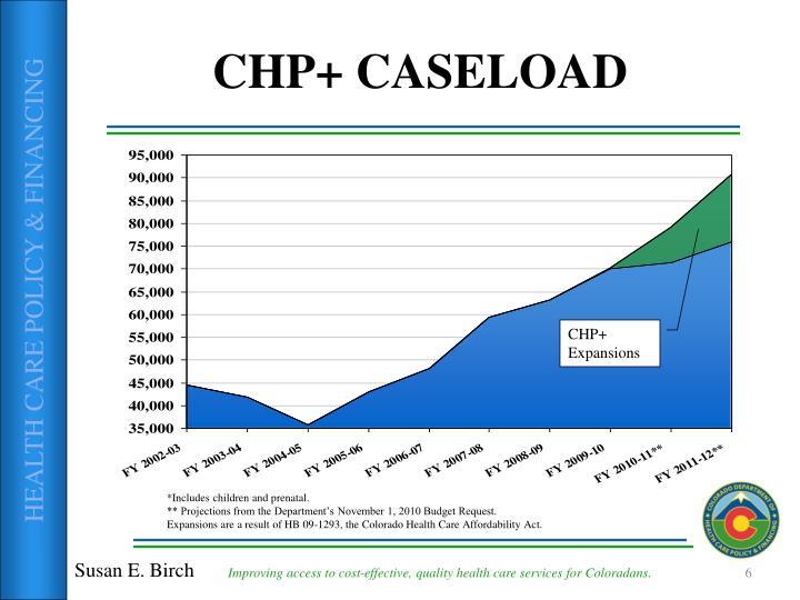 CHP+ CASELOAD