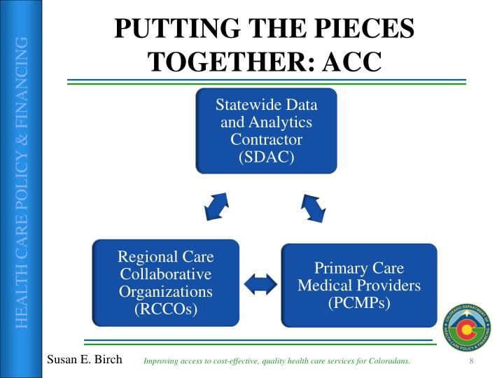 PUTTING THE PIECES TOGETHER: ACC