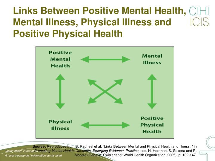 research support link between stress and illness essay The connection between psychological and physical  the link between psychological  physical health (apa 2005) research supports the idea that having a.