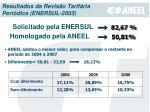 resultados da revis o tarif ria peri dica enersul 2003