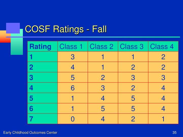 COSF Ratings - Fall