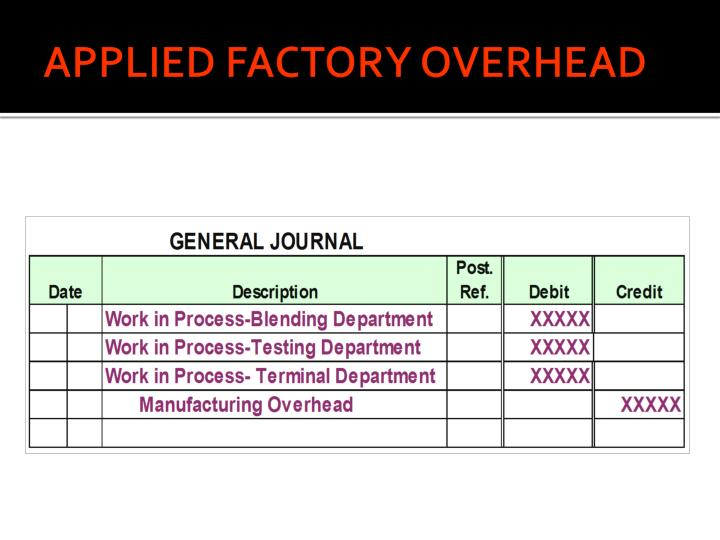 APPLIED FACTORY OVERHEAD