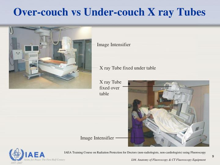 Over-couch vs Under-couch X ray Tubes