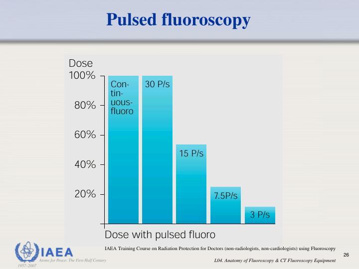 Pulsed fluoroscopy